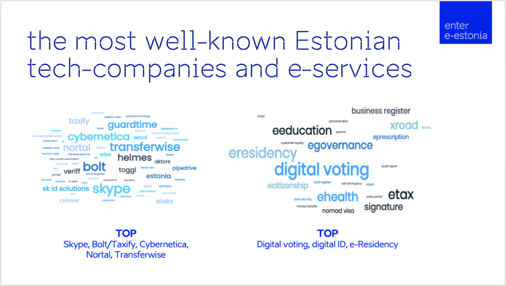 Estonian tech companies and e-services