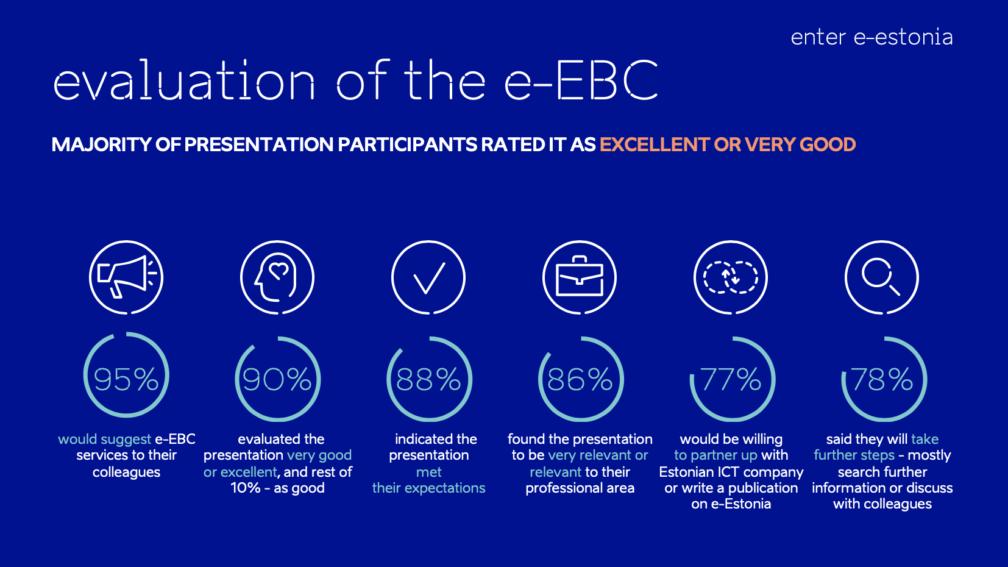 Evaluation of the e-EBC